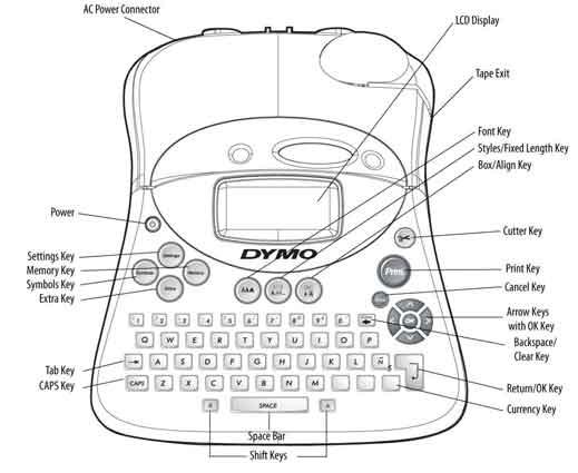 لیبل زن دستی دایمو مدل 350